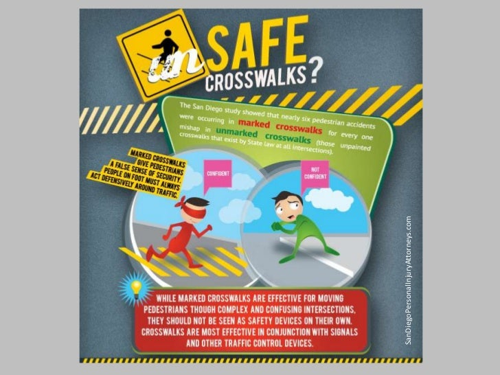 Scary Statistics on Crosswalk safety, Pedestrian Accidents in Crosswalks