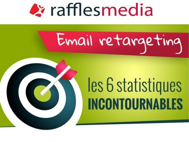 #1 Les internautes réagissent très bien à l'email retargeting 56% des internautes ayant été retargetés trouvent le contenu...