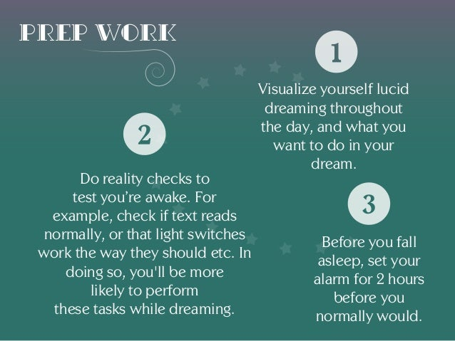 10 Steps to Lucid Dreams - Android Apps on Google Play