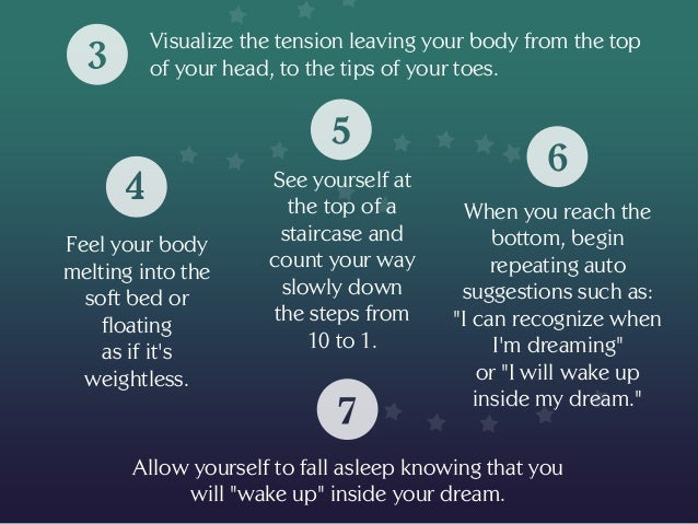 How To Lucid Dream in 2 Steps | Pearltrees