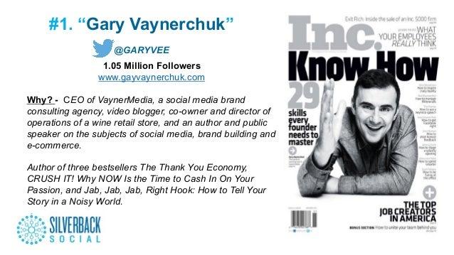 "#1. ""Gary Vaynerchuk"" """" @GARYVEE 1.05 Million Followers www.gayvaynerchuk.com Why? - CEO of VaynerMedia, a social media b..."