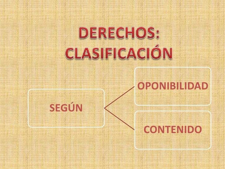 DERECHOS:<br />CLASIFICACIÓN<br />