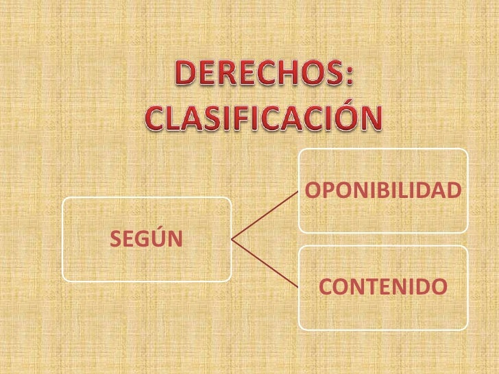 Derecho Clasificación