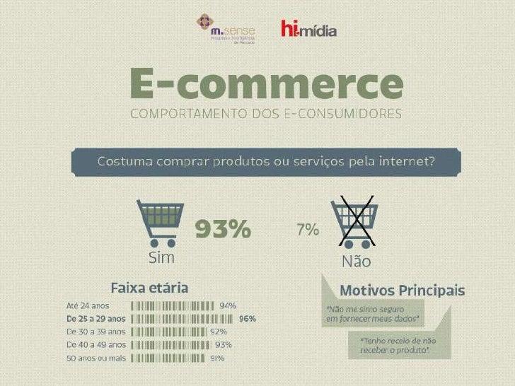 E-Commerce: Comportamento dos E-Consumidores