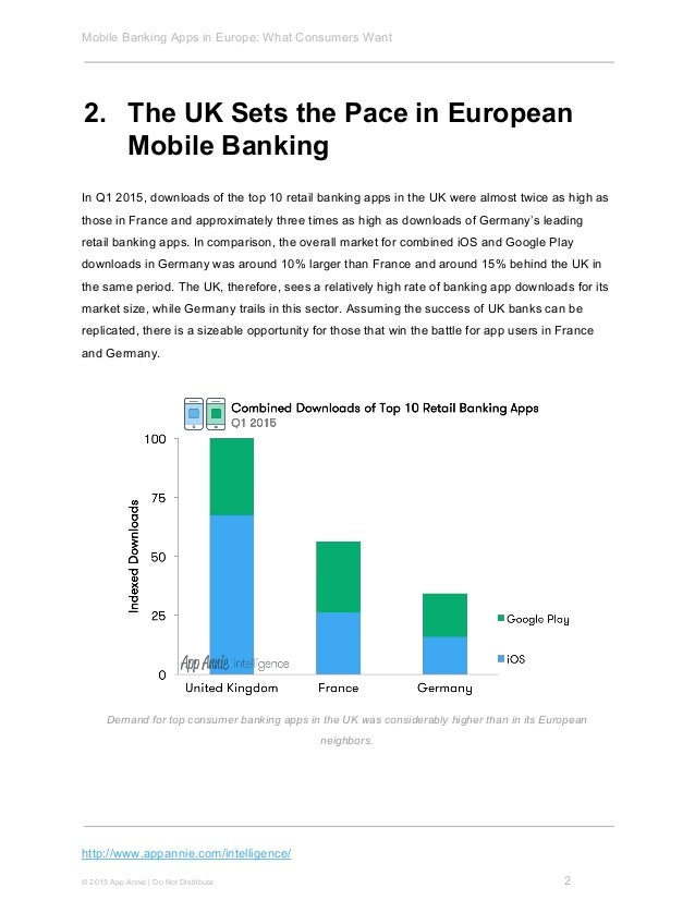 Mobile Banking Apps in Europe
