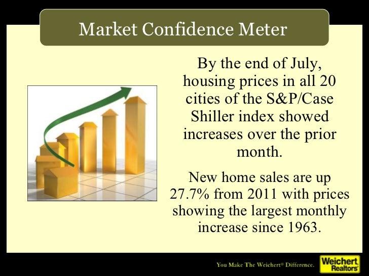 Greater Princeton NJ Real Estate Update