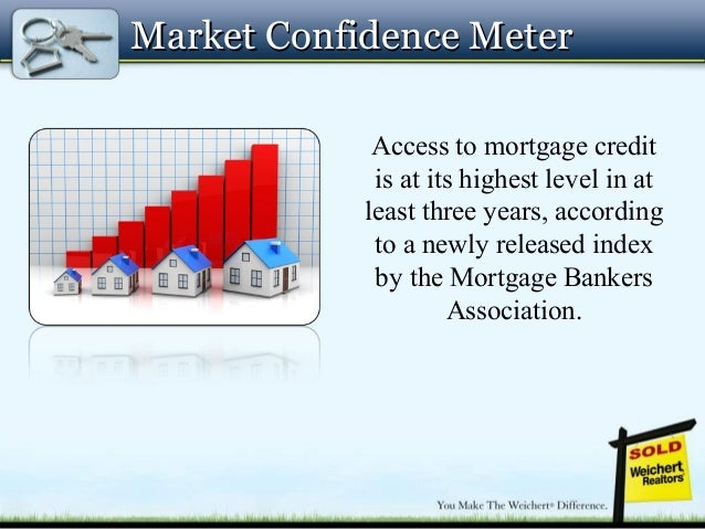 Market Confidence MeterMarket Confidence Meter Access to mortgage credit is at its highest level in at least three years, ...