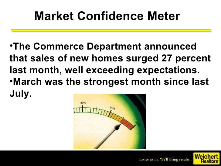 Market Confidence Meter <ul><li>The Commerce Department announced that sales of new homes surged 27 percent last month, we...