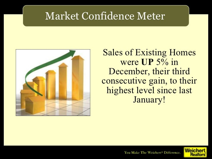 <ul><li>Sales of Existing Homes were  UP  5% in December, their third consecutive gain, to their highest level since last ...