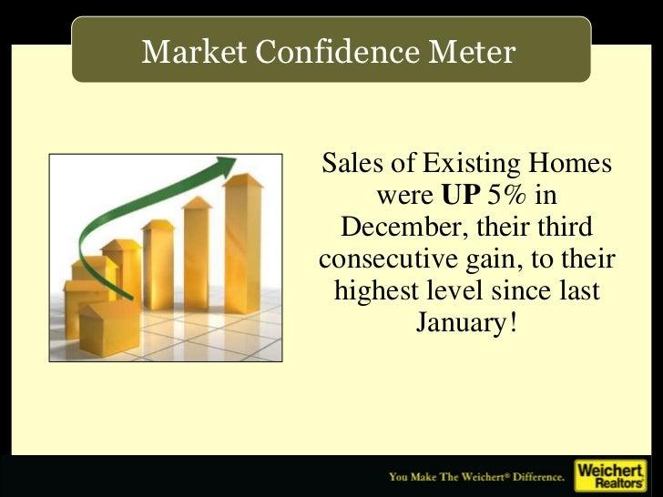 Greater Princeton NJ Area Real Estate Market Data
