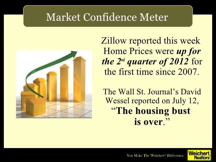 Market Confidence Meter          Zillow reported this week           Home Prices were up for          the 2nd quarter of 2...