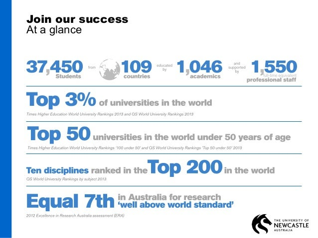 Join our success At a glance