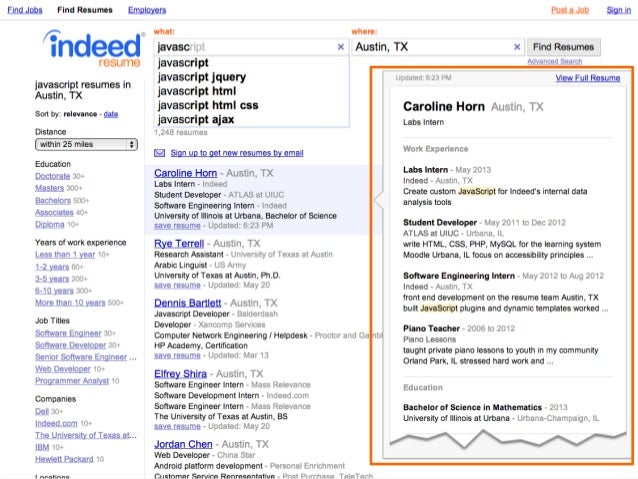 cost of indeed resume search