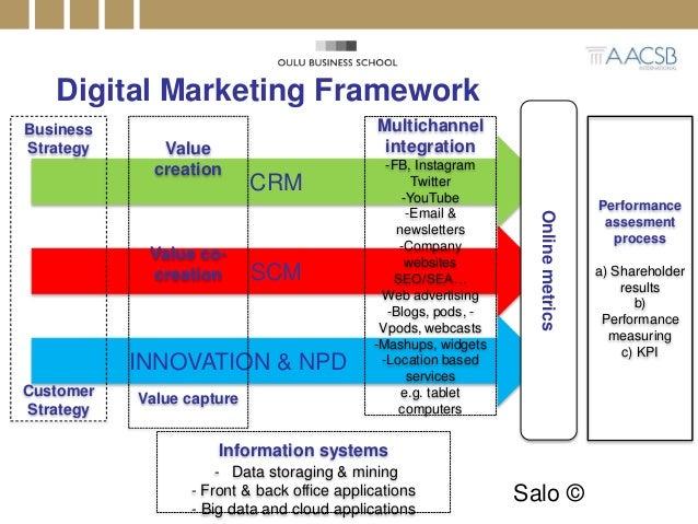 University digital marketing strategy
