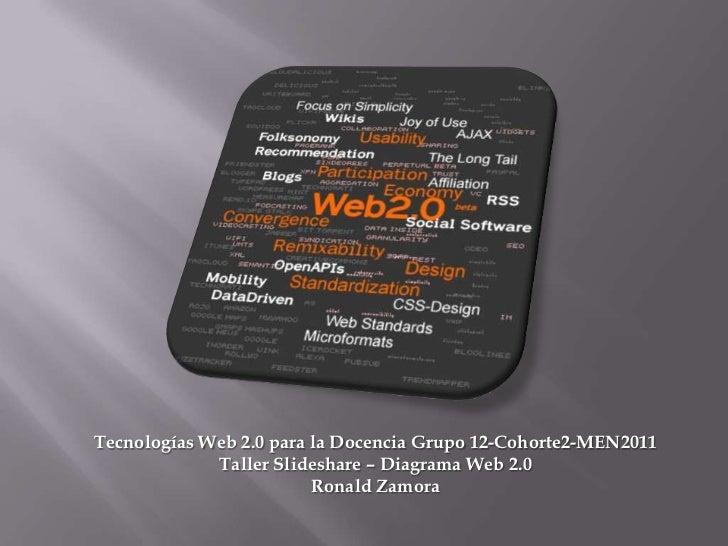 Tecnologías Web 2.0 para la Docencia Grupo 12-Cohorte2-MEN2011             Taller Slideshare – Diagrama Web 2.0           ...