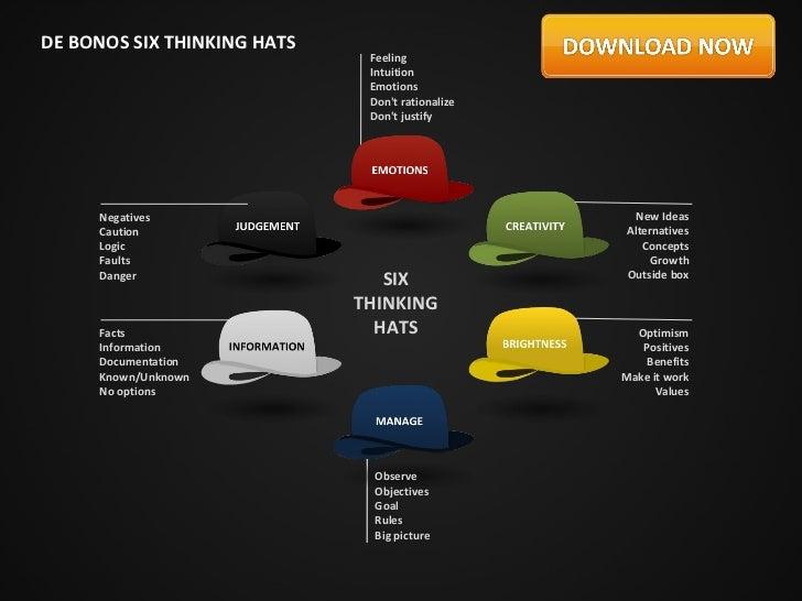 Slideshop de-bonos-six-thinking-hats