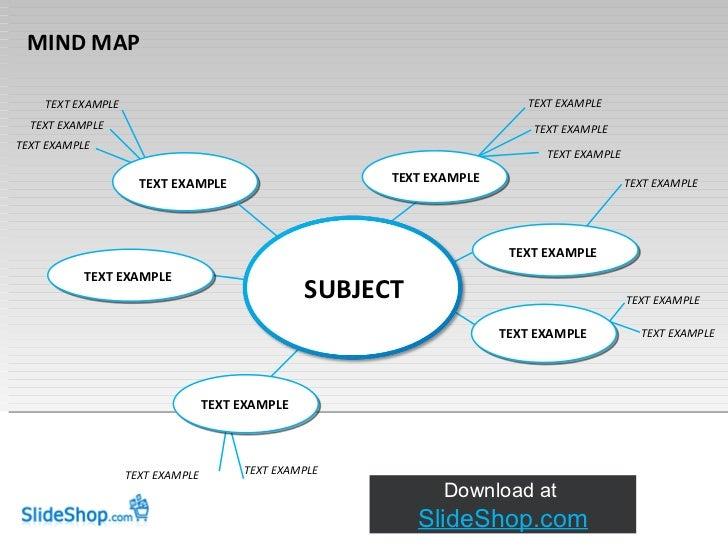 SlideShop Mind Map