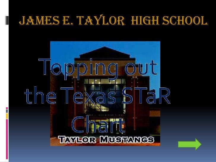 Star Chart Slide Show