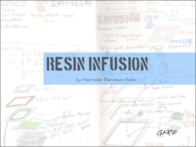 Resin Infusion cz Ifsnbmep Nfnep{b Obwb  GFRP