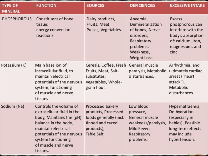 foto The Functions of Liver in Human Body