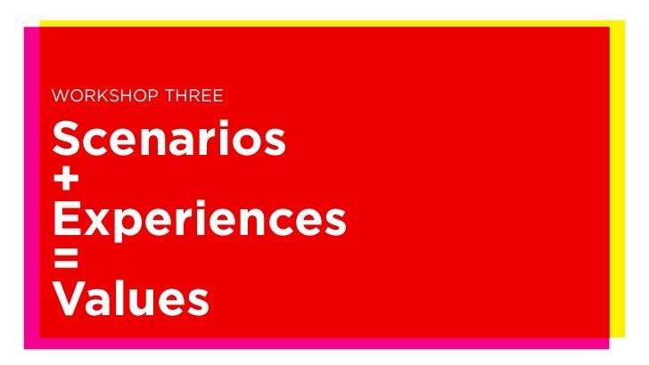 WORKSHOP THREEScenarios+Experiences=Values