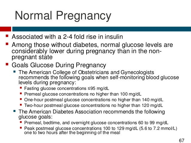how to take insulin during pregnancy