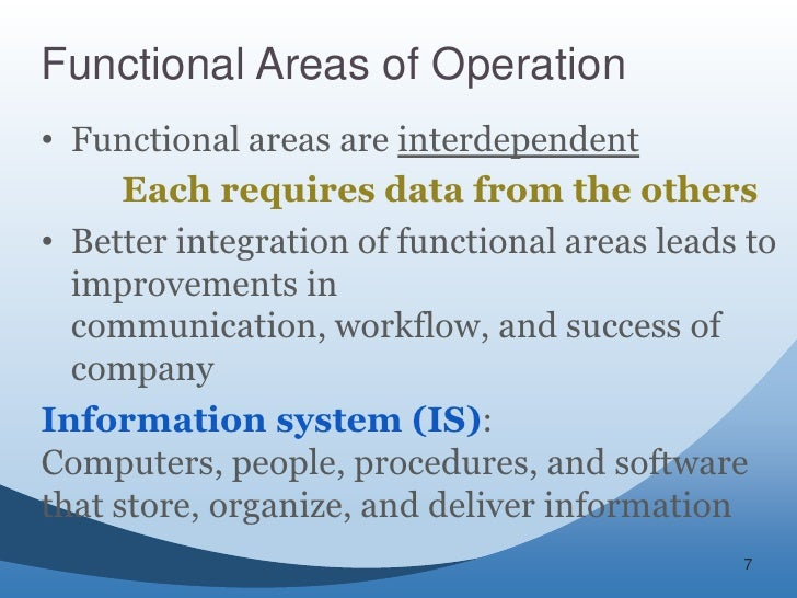 functional areas of business 5 essay Functional areas of business essay 1117 words | 5 pages analyzing the functional areas of management adrean dthomas mgt/521 september 3, 2013 dr machen analyzing the functional areas of management in all types of businesses (big or small), managers play a key role in the efficiency, profitability, and functionality of how the business meets its goals and successes.