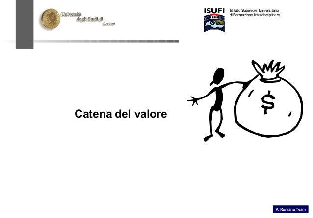 Istituto Superiore Universitario di Formazione Interdisciplinare  Catena del valore  A. Romano Team