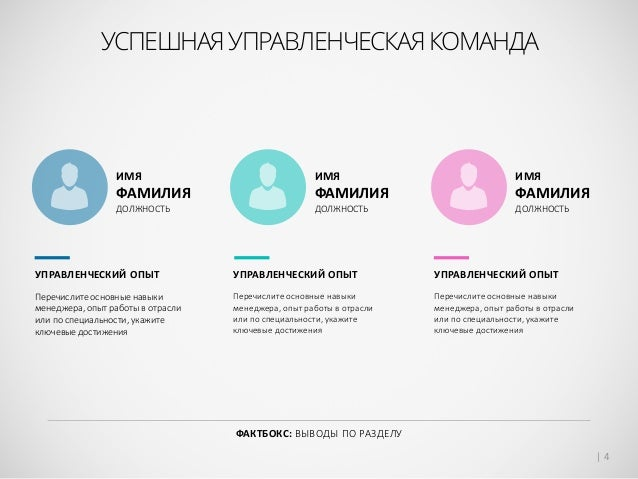 Презентации О Компании Образец - фото 8