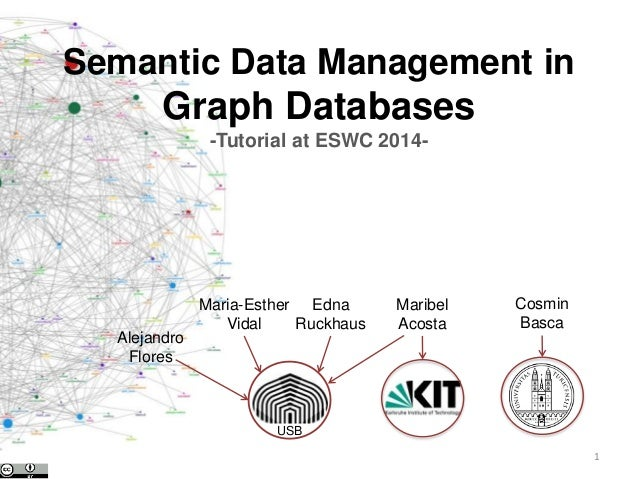 Semantic Data Management in Graph Databases -Tutorial at ESWC 2014- Maria-Esther Vidal Edna Ruckhaus Maribel Acosta Cosmin...