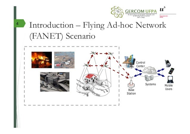 adhoc networks essay Ieee research paper on mobile adhoc networks, thesis maker in recto, help with creating a business plan.