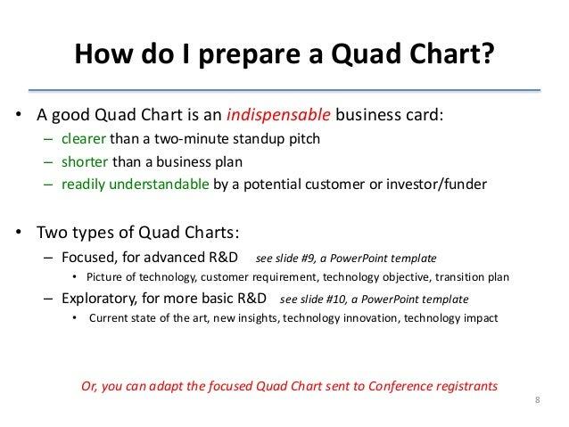 how do i prepare a quad chart a good quad
