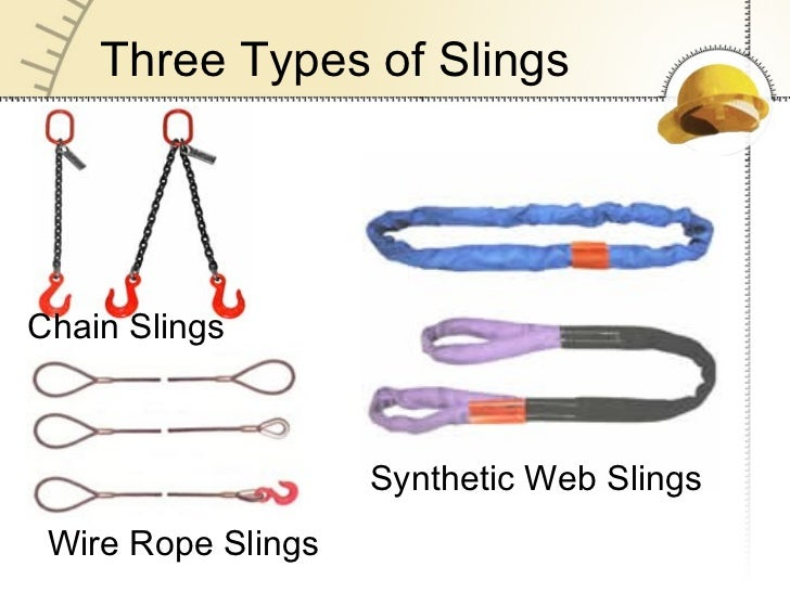 Belts Ropes And Chains Ppt