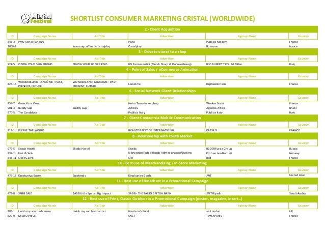 SHORTLIST CONSUMER MARKETING CRISTAL (WORLDWIDE) 2 - Client Acquisition ID  Campaign Name  848-3 PMU Serial Parieurs 1008-...