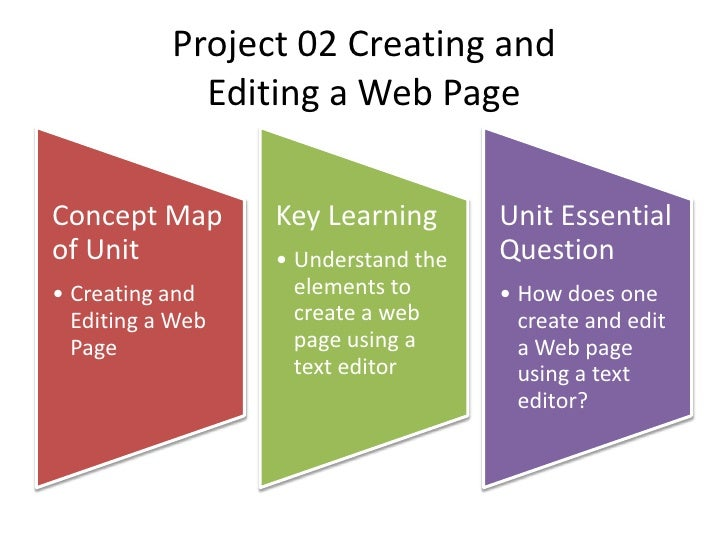 Project 02 Creating and Editing a Web Page<br />
