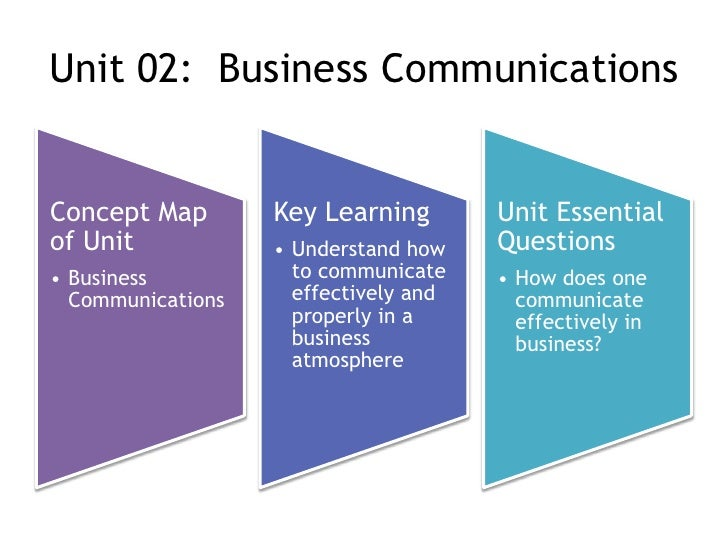 Unit 02:  Business Communications<br />