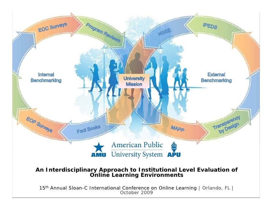 An Interdisciplinary Approach to Institutional Level Evaluation of                   Online Learning Environments   15th A...