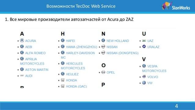 4 Возможности TecDoc Web