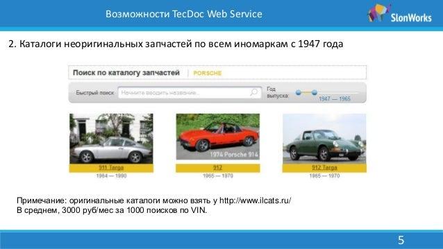 5 Возможности TecDoc Web