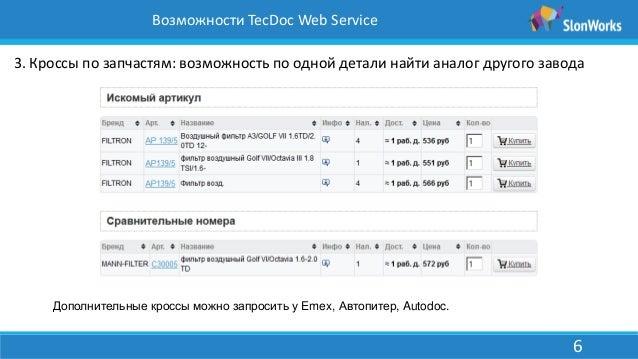6 Возможности TecDoc Web