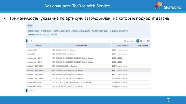 7 Возможности TecDoc Web