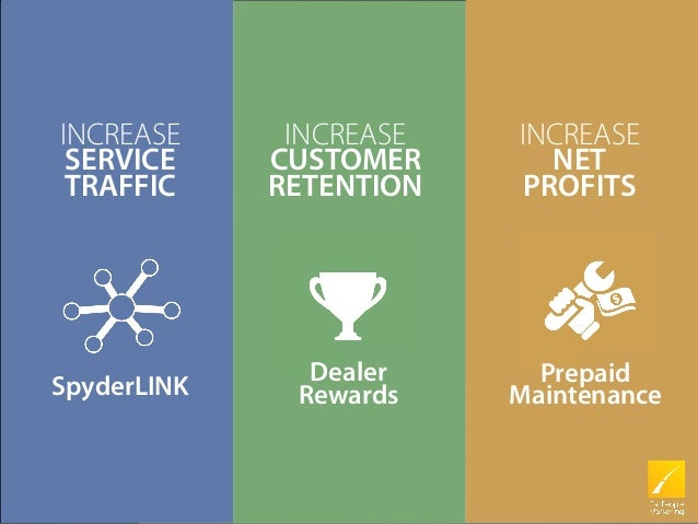 INCREASE     INCREASE   INCREASE    SERVICE    CUSTOMER       NET    TRAFFIC    RETENTION    PROFITSSPYDERLINK            ...
