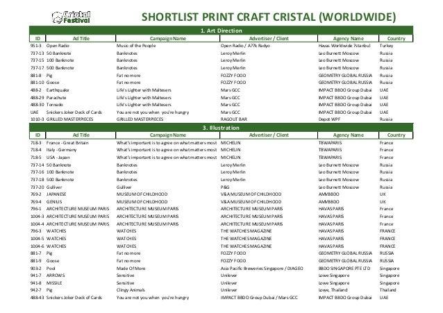 Print Craft Cristal Shortlist / Cristal Festival 2013