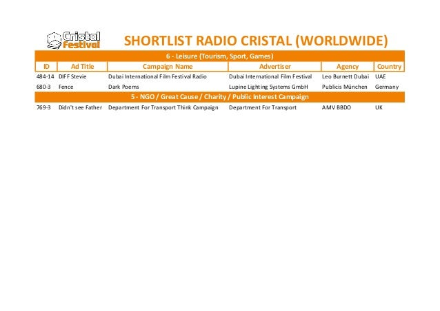 SHORTLIST RADIO CRISTAL (WORLDWIDE) ID  6 - Leisure (Tourism, Sport, Games) Campaign Name Advertiser  Ad Title  Agency  Co...