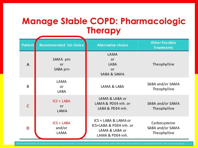inhaled corticosteroids in stable copd