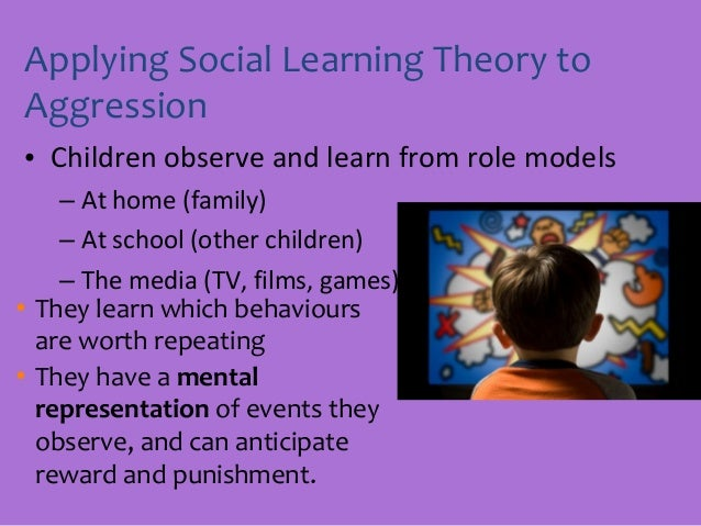 describe the social learning theory of aggression essay This is not an example of the work written by our professional essay writers social learning theory regarding our behavior social learning theorists.
