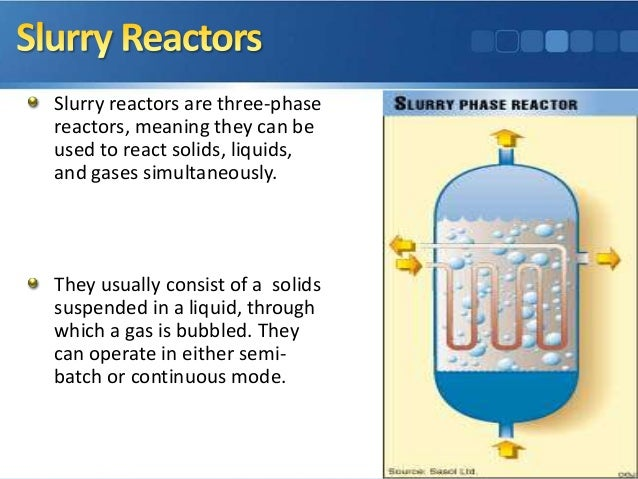 Slurry reactor