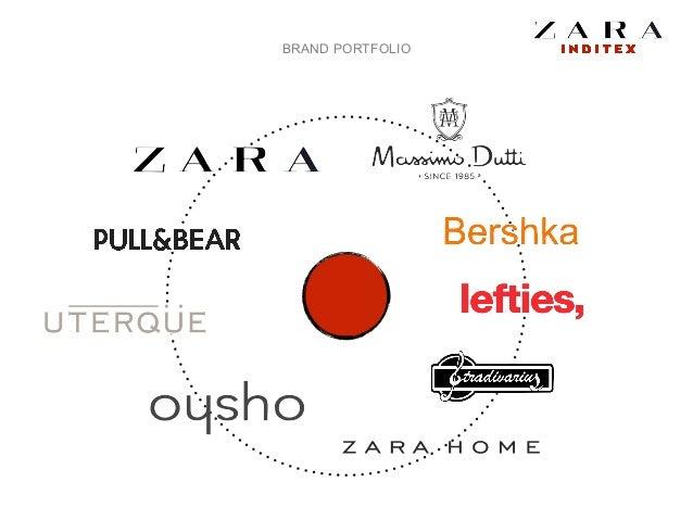 Fashion Marketing Portfolio