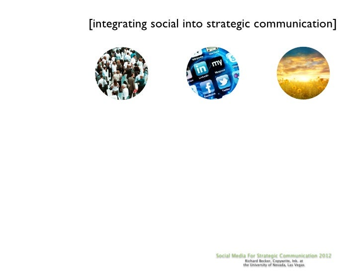 [integrating social into strategic communication]                         Social Media For Strategic Communication 2012   ...