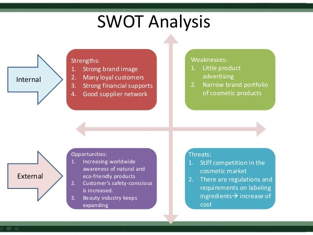 sm megamall swot analysis